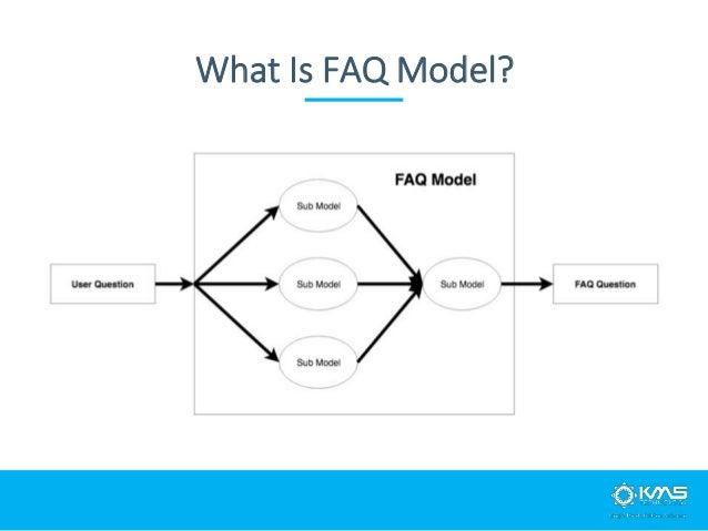 What Is FAQ Model?