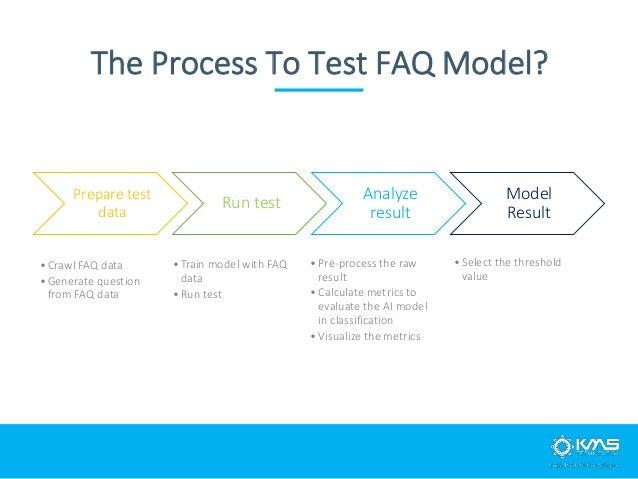 Prepare test data •Crawl FAQ data •Generate question from FAQ data Run test •Train model with FAQ data •Run test Analyze r...