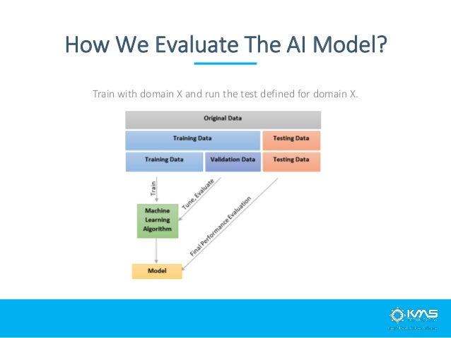 Train with domain X and run the test defined for domain X. How We Evaluate The AI Model?