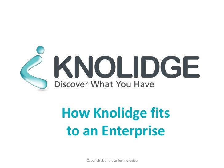 How Knolidge fits to an Enterprise   Copyright Lightflake Technologies