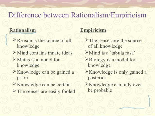 """distinction of rationalism and empiricism One thought on """" review of the rationalism-empiricism distinction in latin america """" manuel vargas tapia on july 15, 2017 at 10:09 am said: very illustrative critique to be considered."""