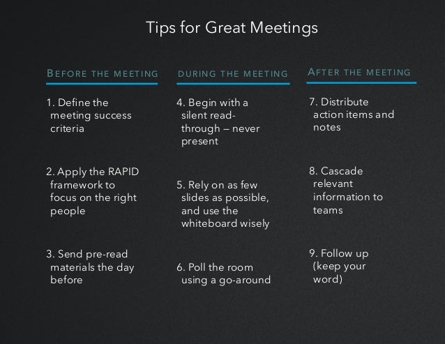BEFORE THE MEETING 1.Define the meeting success criteria 2.Apply the RAPID framework to focus on the right people 3.Send...