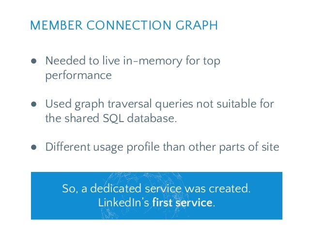 MEMBER CONNECTION GRAPH So, a dedicated service was created. LinkedIn's first service. ● Needed to live in-memory for top ...