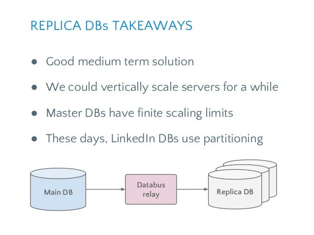 ● Good medium term solution ● We could vertically scale servers for a while ● Master DBs have finite scaling limits ● Thes...