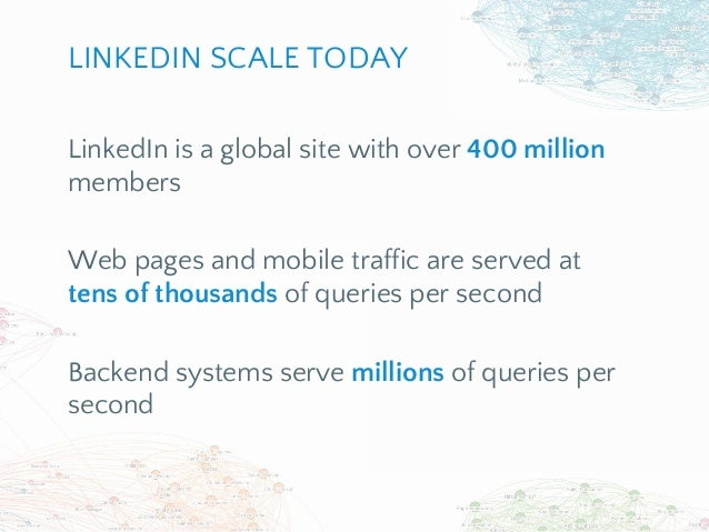 LinkedIn is a global site with over 400 million members Web pages and mobile traffic are served at tens of thousands of qu...