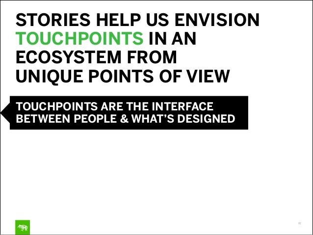 84 EACH STORY YOU CREATE IS A SLICE OF A SYSTEMATIC IoT SOLUTION.