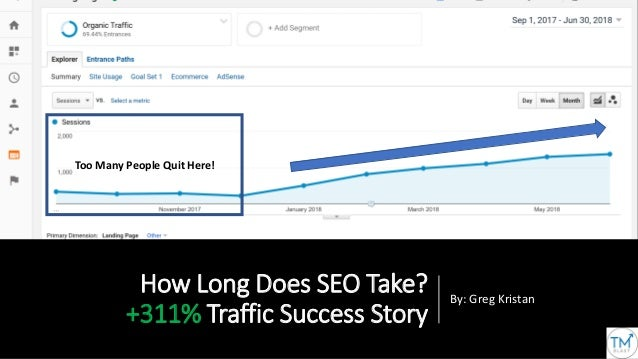 How Long Does SEO Take? +311% Traffic Success Story By: Greg Kristan Too Many People Quit Here Since SEO Takes Time! Too M...