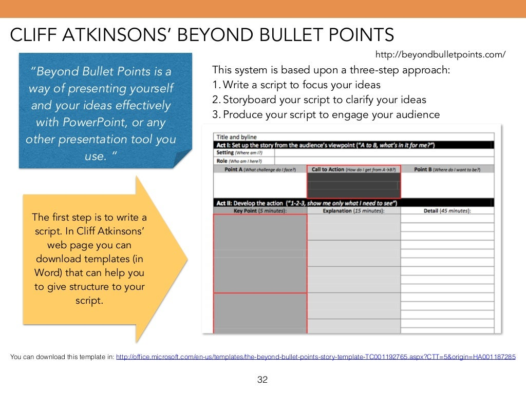 CLIFF ATKINSONS' BEYOND BULLET POINTS