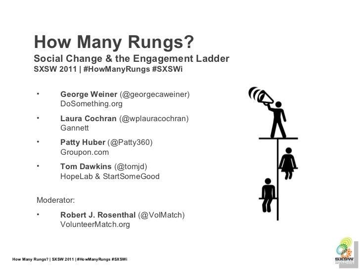 <ul><li>George Weiner  (@georgecaweiner) DoSomething.org </li></ul><ul><li>Laura Cochran  (@wplauracochran) Gannett </li><...