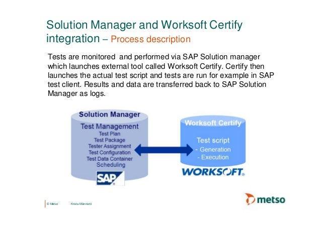 how can test automation validate the end to end business Worksoft Certify Logo.png SAP Testing Tools