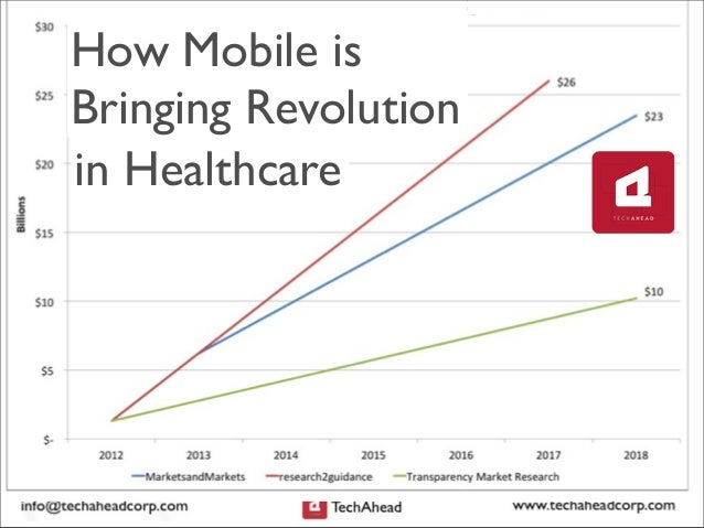 How Mobile is Bringing Revolution in Healthcare