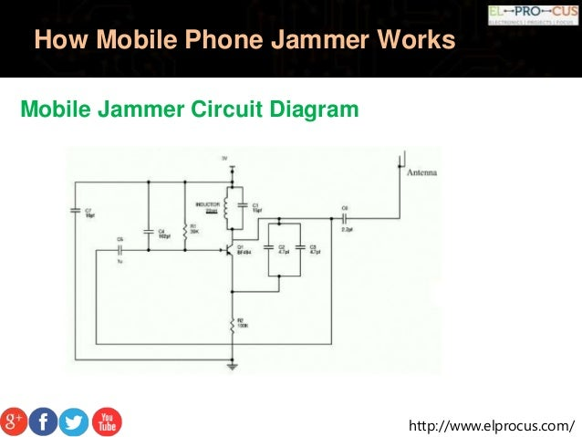 Cell phone jammer columbus - uses of cell phone jammer