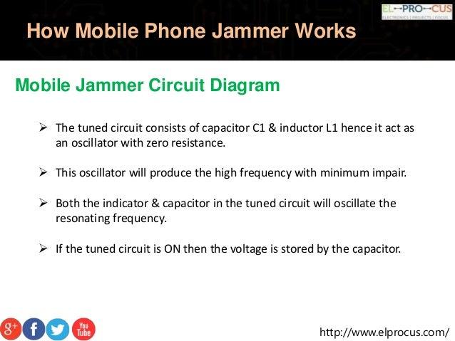 Mobile phone jammer ACT - mobile phone jammer TONAWANDA