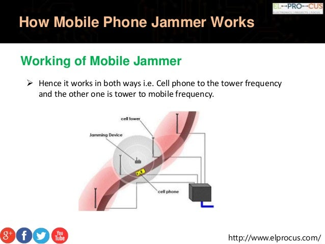 Applications of mobile jammer | mobile jammer software install