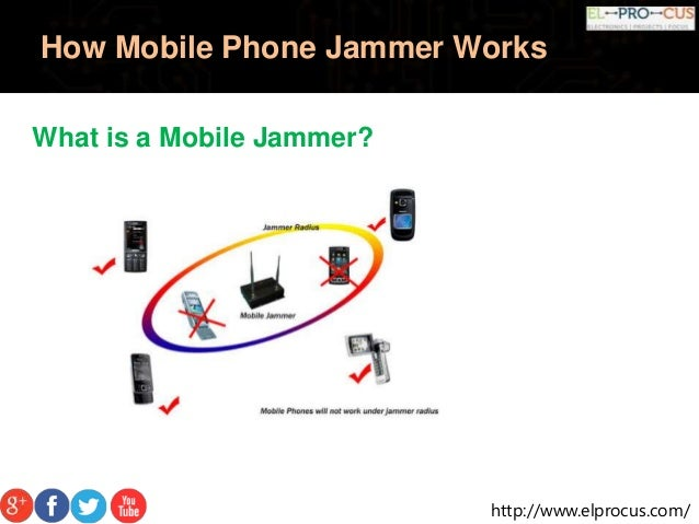 Locate cell phone location - cell phone scrambler for sale