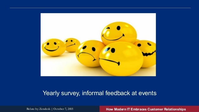 KNOWLEDGE FOR ACTION Yearly survey, informal feedback at events How Modern IT Embraces Customer RelationshipsRelate by Zen...