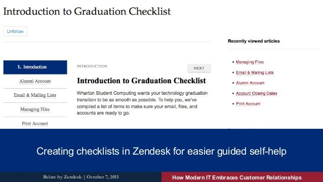 KNOWLEDGE FOR ACTION Creating checklists in Zendesk for easier guided self-help How Modern IT Embraces Customer Relationsh...