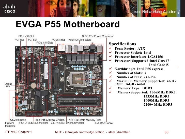 How Motherboards Work
