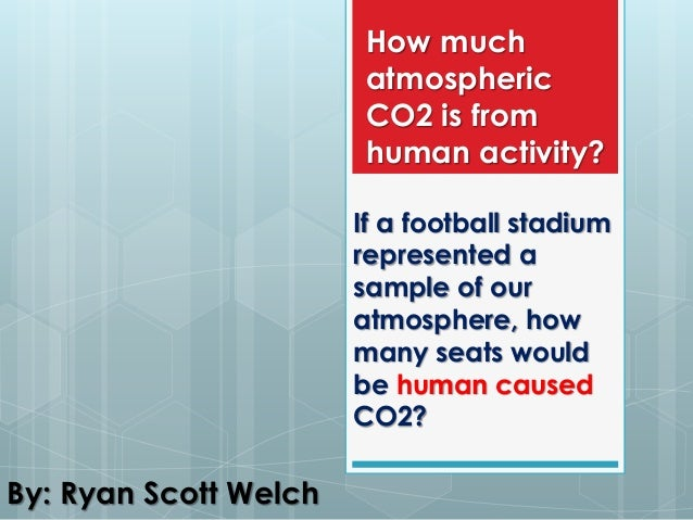 How much atmospheric CO2 is from human activity? If a football stadium represented a sample of our atmosphere, how many se...