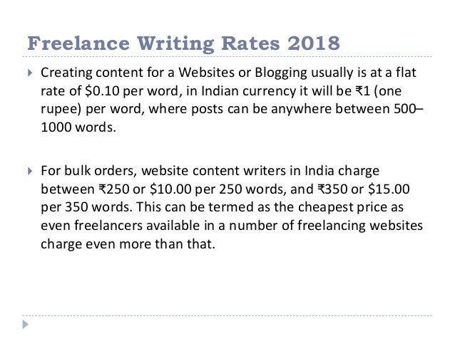 How much does a content writer charge in india