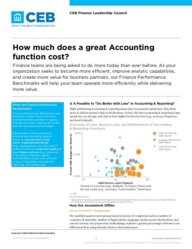 CEB Finance Leadership Council  How much does a great Accounting function cost? Finance teams are being asked to do more t...