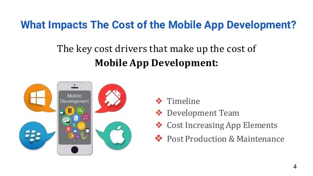 How Much Does It Cost To Build An Iphone App