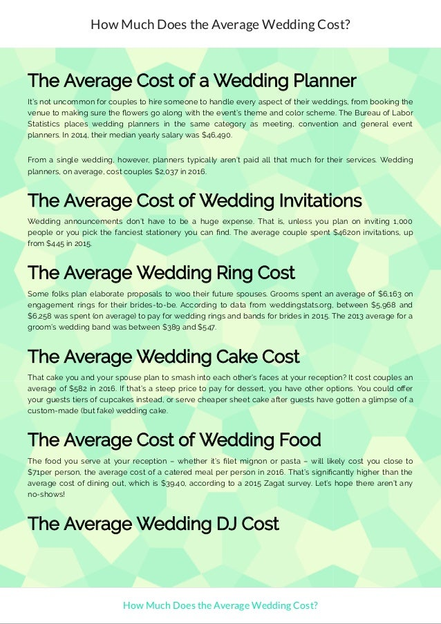 How Much Does Your Wedding Photography Cost
