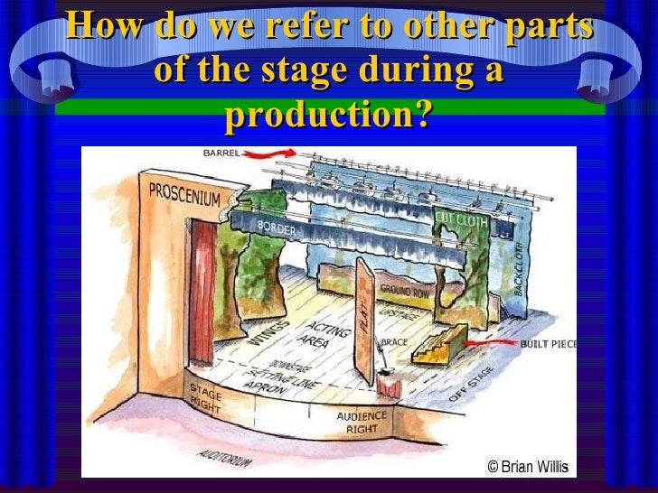 Parts Of A Stage >> How Must We Take The Stage