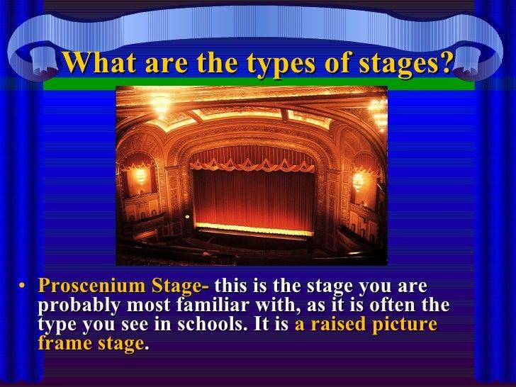 Define proscenium arch