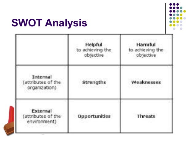 San miguel corp SWOT Analysis