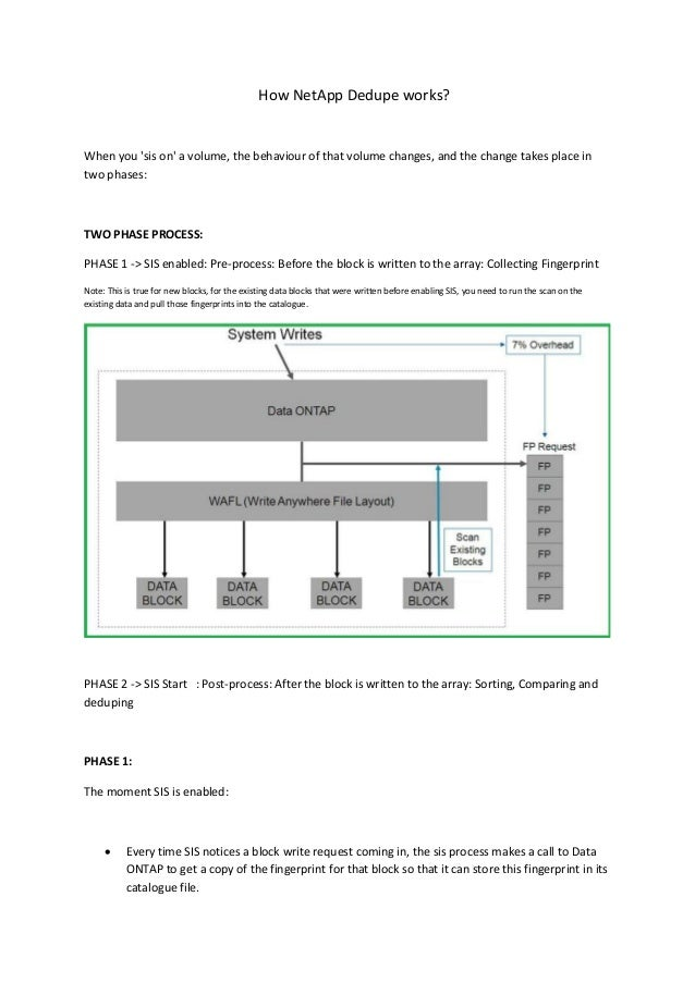 How NetApp Dedupe works?When you sis on a volume, the behaviour of that volume changes, and the change takes place intwo p...
