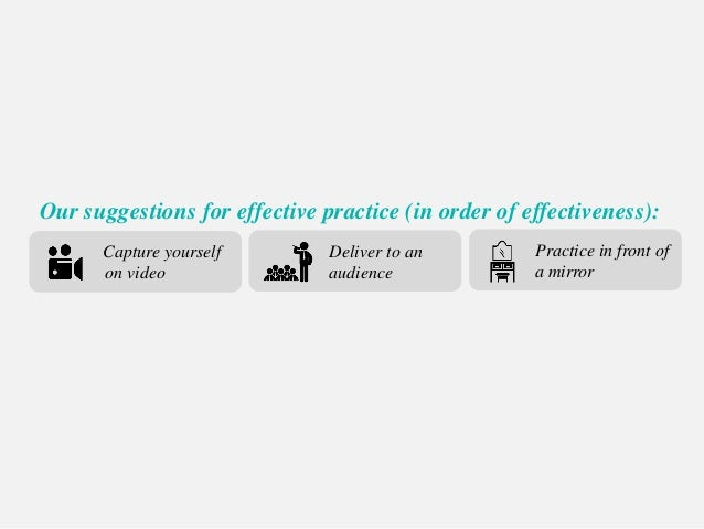 Capture yourself on video Deliver to an audience Practice in front of a mirror Our suggestions for effective practice (in ...