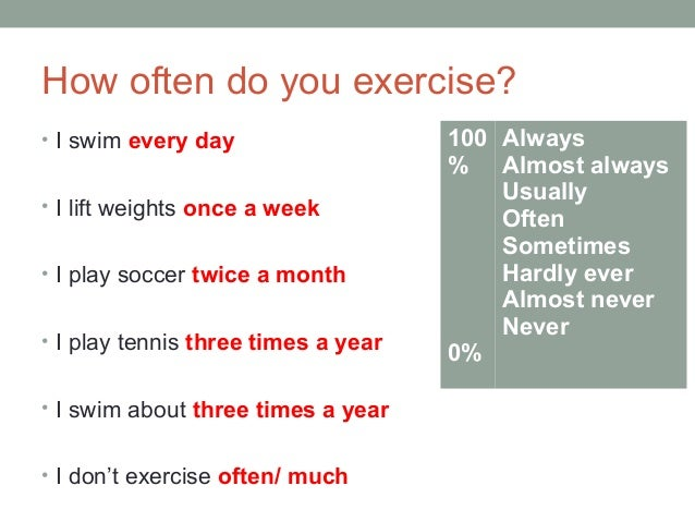 Https Www Slideshare Net Cinpaula2008 How Often Do You Exercise 47125275