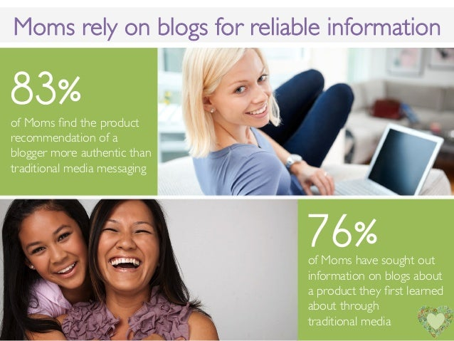 83%of Moms find the productrecommendation of ablogger more authentic thantraditional media messaging!76%of Moms have sought...