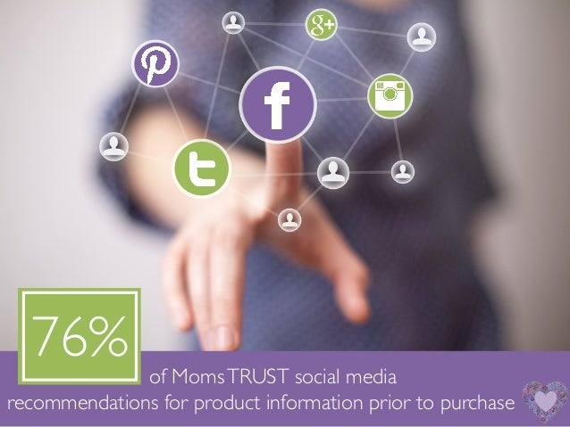 ! ! ! ! !of MomsTRUST social mediarecommendations for product information prior to purchase!76%!