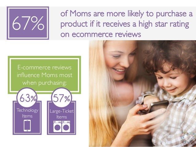 E-commerce reviewsinfluence Moms mostwhen purchasing:!TechnologyItems !Large-TicketItems!63% 57%of Moms are more likely to ...