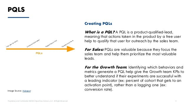 Proprietary and Confidential ©2020 OpenView Advisors, LLC. All Rights Reserved 11 PQLS Creating PQLs What is a PQL? A PQL ...