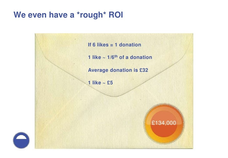 We even have a *rough* ROI<br />If 6 likes = 1 donation<br />1 like ~ 1/6th of a donation<br />Average donation is £32<br ...