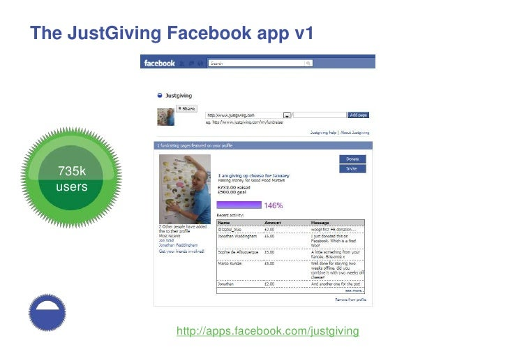 How people use Facebook and how to help them spread their messages Slide 28