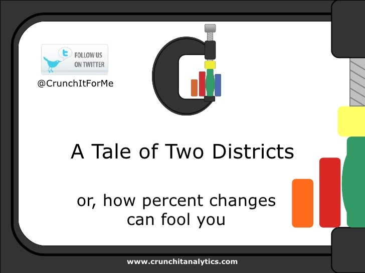 """A Tale of Two Districts or, how NOT to be fooled by """"% change"""""""