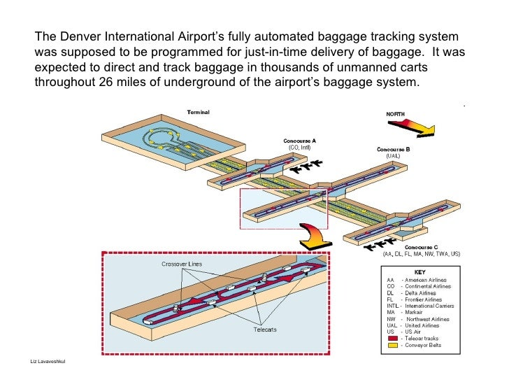 denver international airport baggage system This article examines some of the denver international airport's.