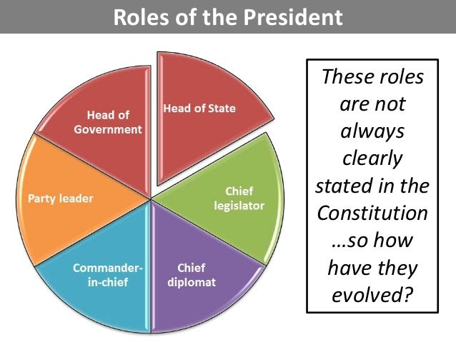 Presidency of Barack Obama