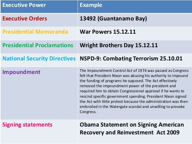 powers of usa president National emergency powers summary the president of the united states has available certain powers that may be exercised in the event that the nation is threatened by.