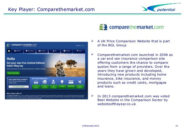 Best Price Comparison Site Uk Car Insurance