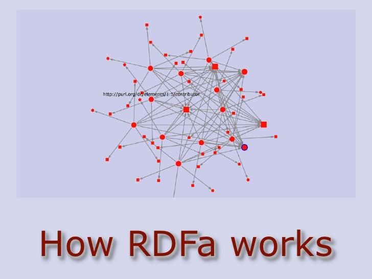 How RDFa works
