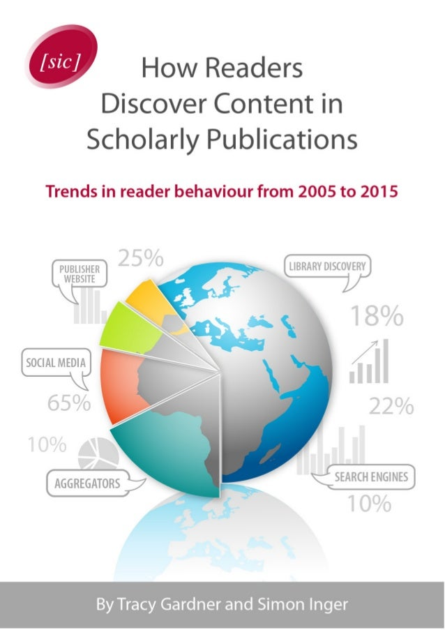 How Readers Discover Content in Scholarly Publications – for more information and updates see sic.pub/discover How Readers...
