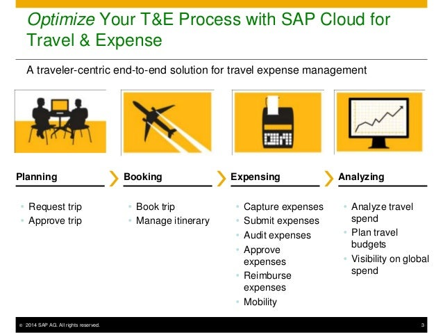how sap cloud for travel expense transformed ust global s travel