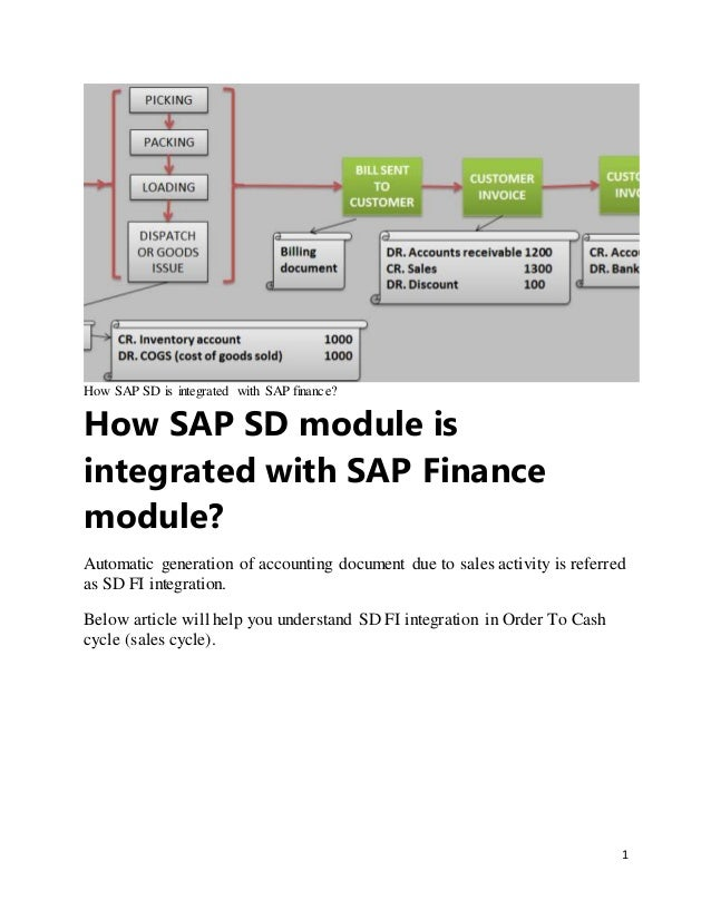 1 How SAP SD is integrated with SAP finance? How SAP SD module is integrated with SAP Finance module? Automatic generation...