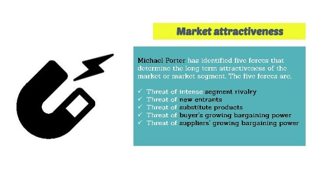 how companies identify attractive market segments essay How to define an attractive market segment you want to focus your energies on the most attractive segments i show you how to identify attractive company.