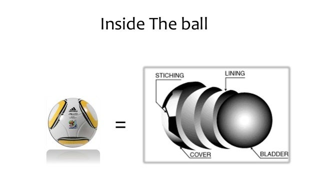 What Is A Soccer Ball Made Of 61